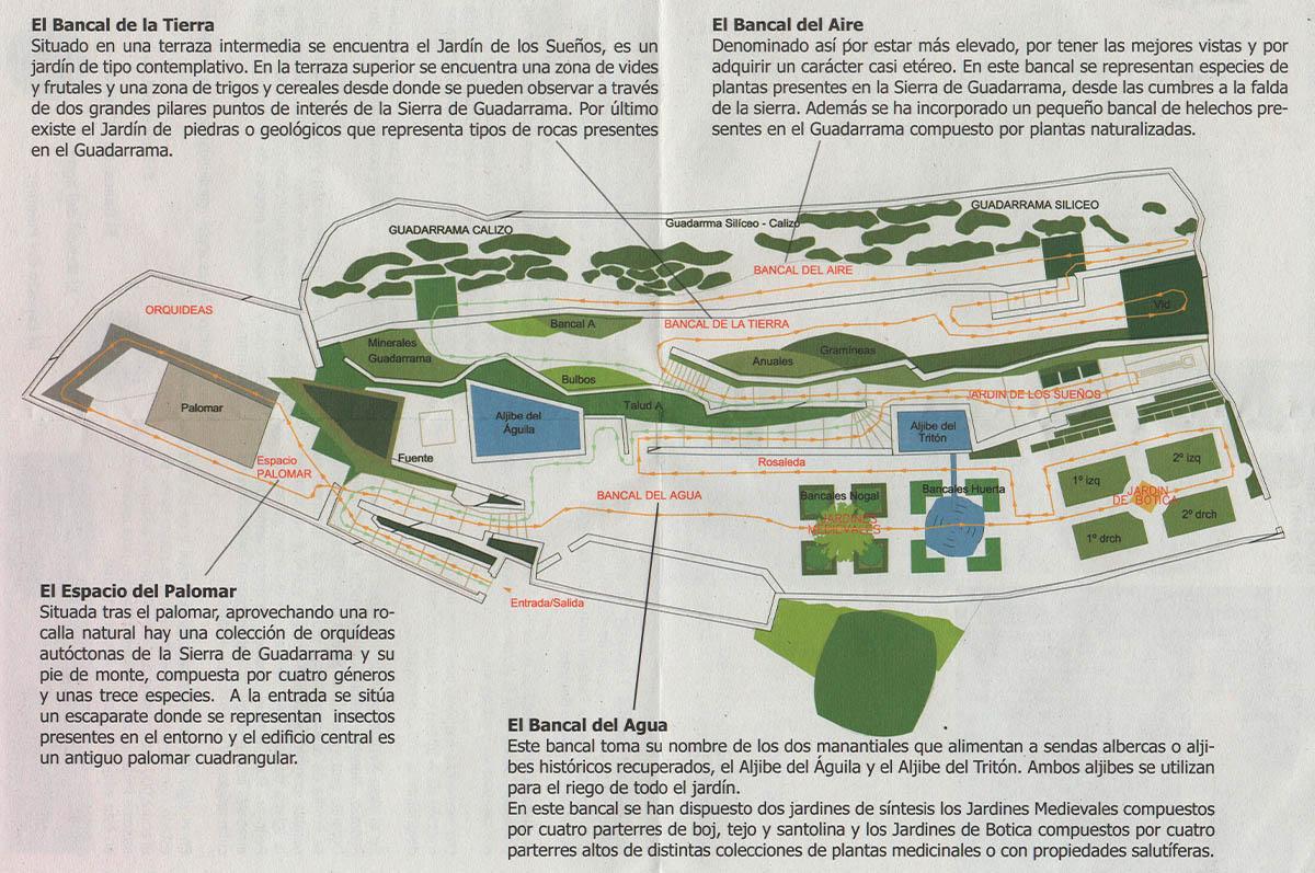 http://jcsanzbelloso.es/wp-content/uploads/2019/07/Jardines-de-San-Miguel_C.jpg